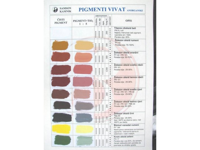 Vivat inorganic pigments, colour chart 1