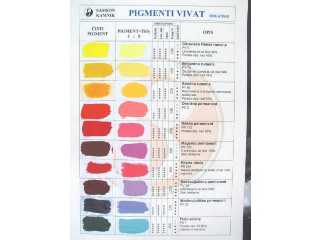 Vivat organic pigments, colour chart 1